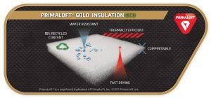 PrimaLoft_Gold_Insulation_Eco_Core_Diagram_Bug.jpg_hi res